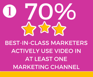 70 of Marketers