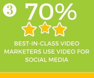video for social media
