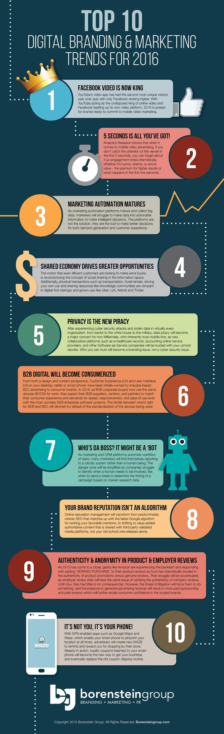 Top 10 Trends Infographic 2016